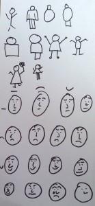 Sketchnotes Männchen und Gesichter